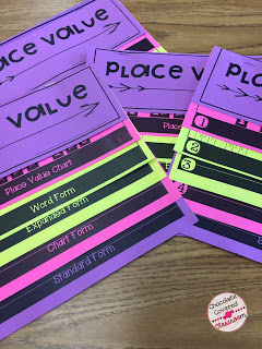 Place Value - Expanded Form, Standard Form, Chart form and Word Form (fun, games, small group, whole class)