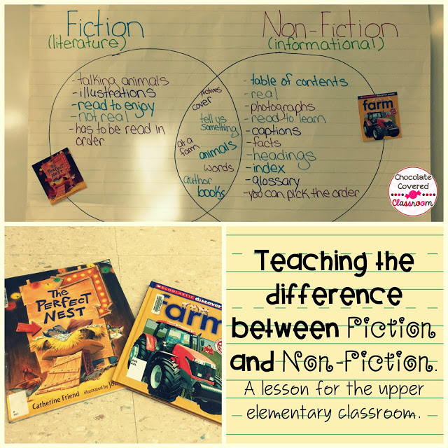 Teaching the difference between fiction and non fiction. A great lesson for upper elementary students!