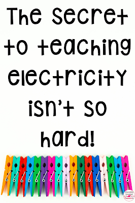 Are you an upper elementary science teacher looking for simple ideas for an electricity and magnetism unit? Your grade 4 grade 5 and grade 6 students will love the activities suggested in this FREE blog post. Get ideas for teaching vocabulary, science stations, assessments, digital activities and more! Perfect for your Grade 5 Alberta Electricity and Magnetism Science unit. Easy to implement ideas about the basics of electricity.  These electricity activities for kids are the perfect addition!