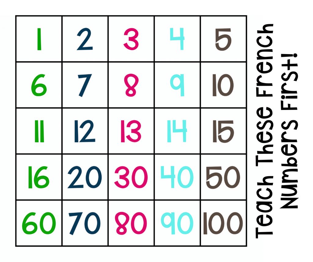 teaching french numbers to 100